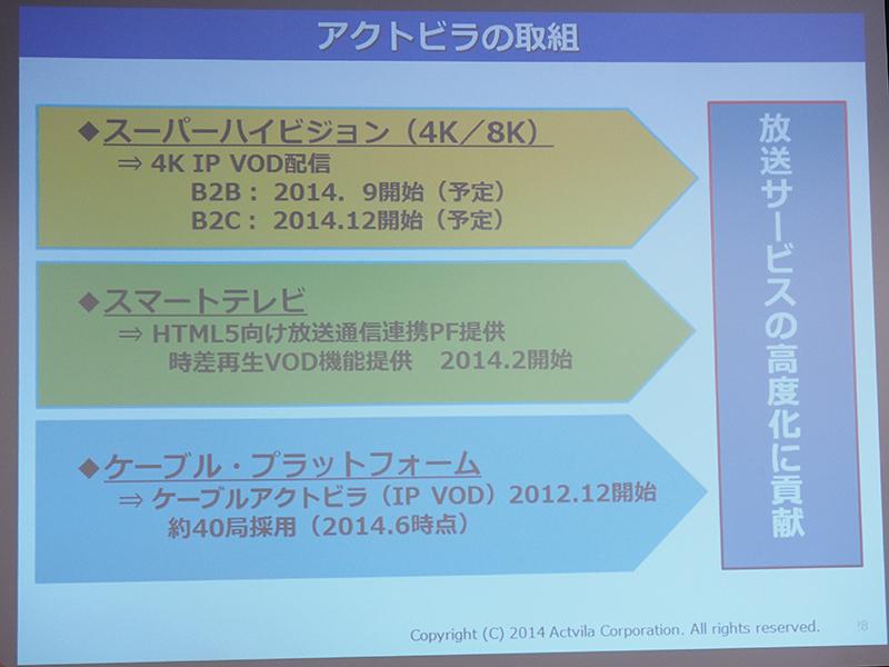 総務省による放送の高度化に同社も貢献している点を説明