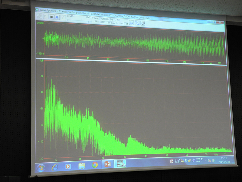 WaveSpectraでFFT分析した画面