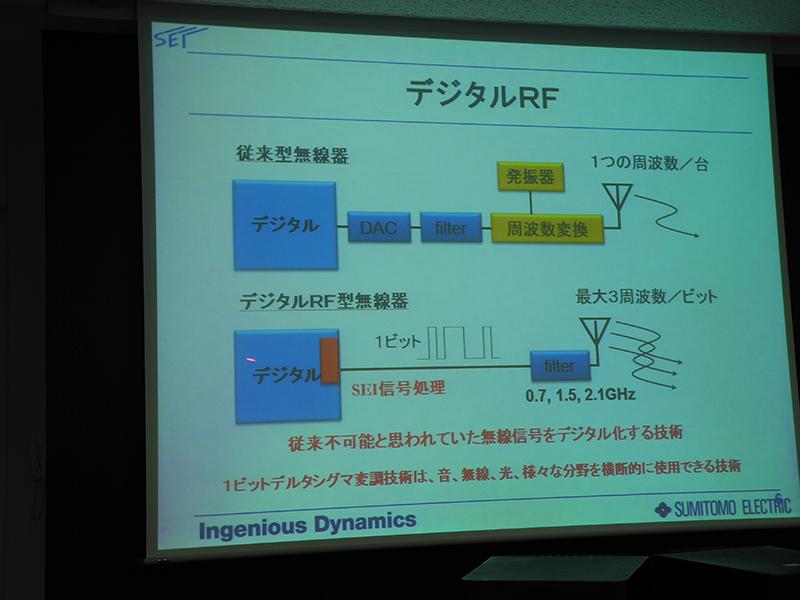 バンドパスフィルタを複数設置することで複数の周波数での出力ができる