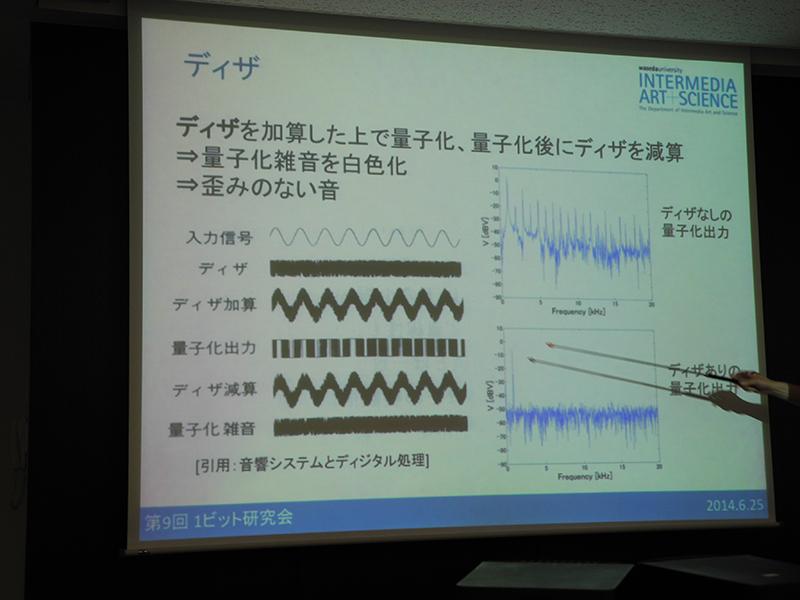 ディザを加算した上で量子化してディザを減算すれば、歪のない音を再生できるという原理を解説
