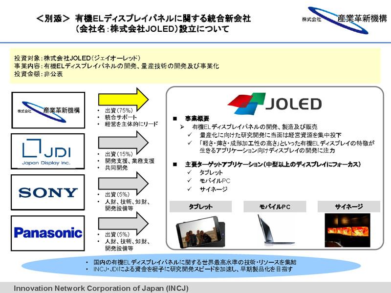 タブレットやノートPC、サイネージを主要ターゲットとしている