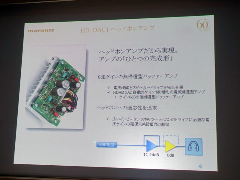 HD-DAC1、ヘッドフォンアンプ部の概要