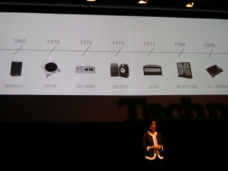 Technicsブランドの歴史