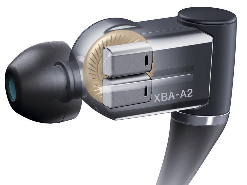 XBA-A2