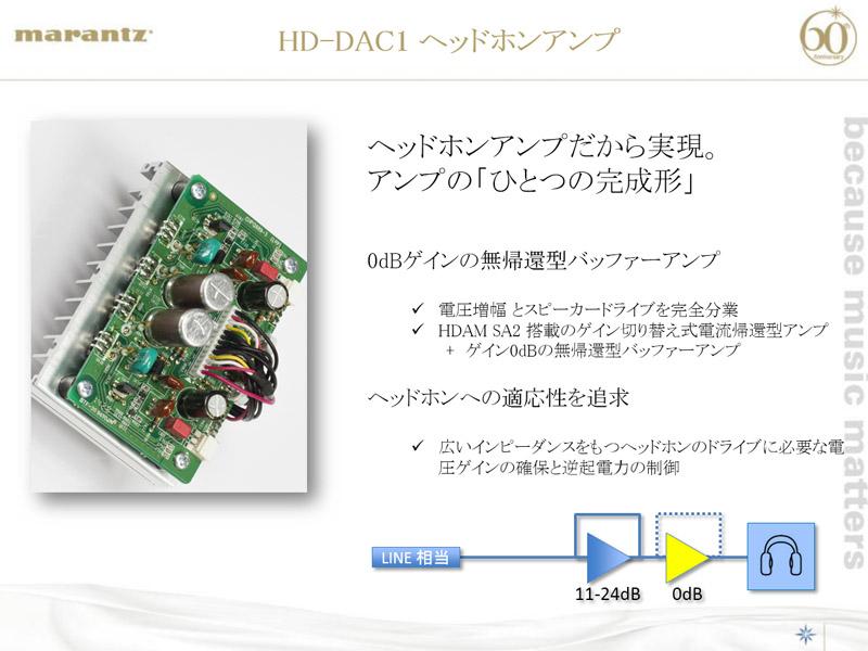 HD-DAC1のヘッドフォンアンプでは、0dBゲインの無帰還型バッファアンプを実現している