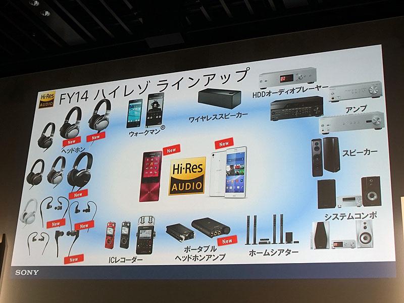 ハイレゾ対応製品のラインナップ