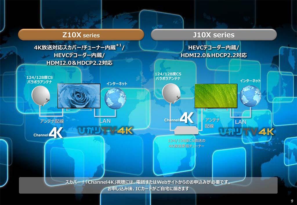 4K放送チューナを搭載。ひかりTV 4K VODもサポート予定