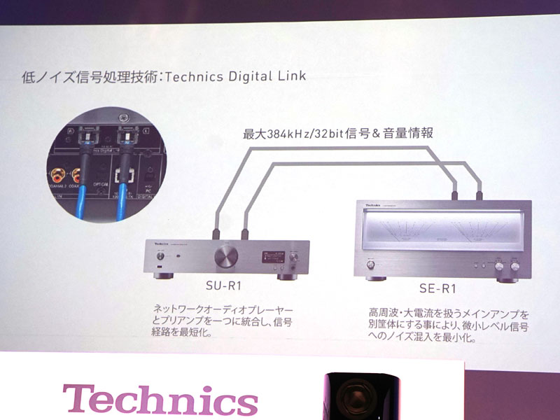 Technics Digital Linkのイメージ