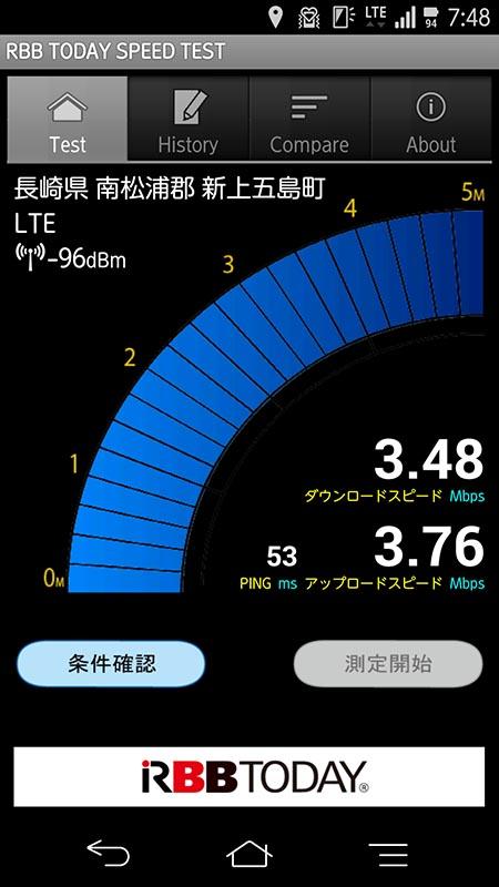 上五島でも上下3Mbpsの実効速度をキープ