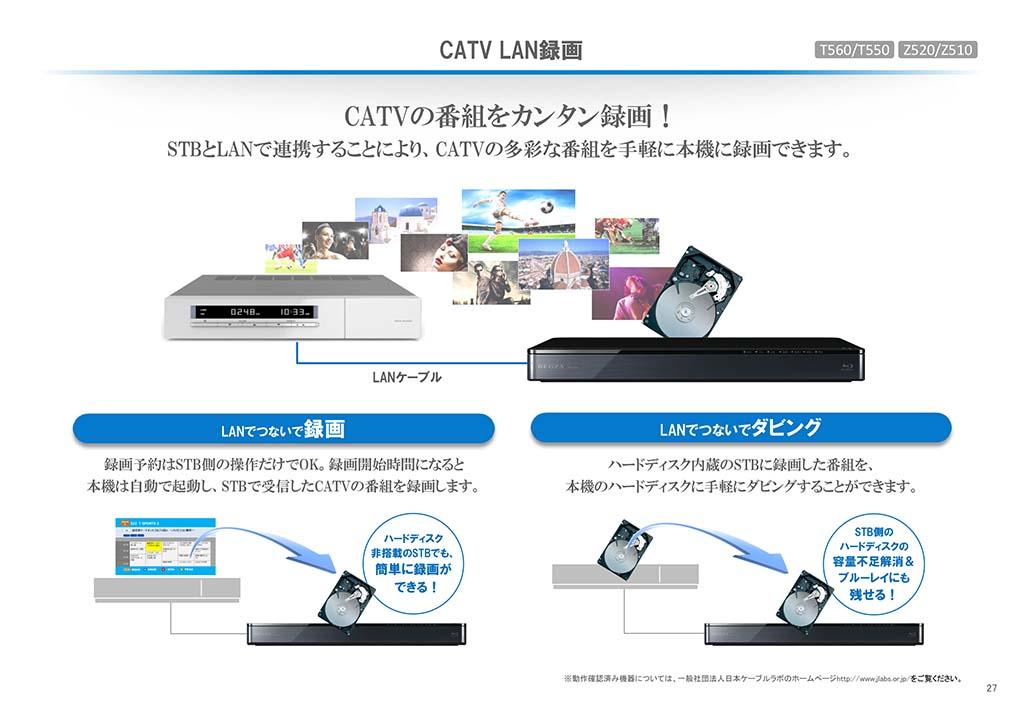 CATV LAN連携に対応