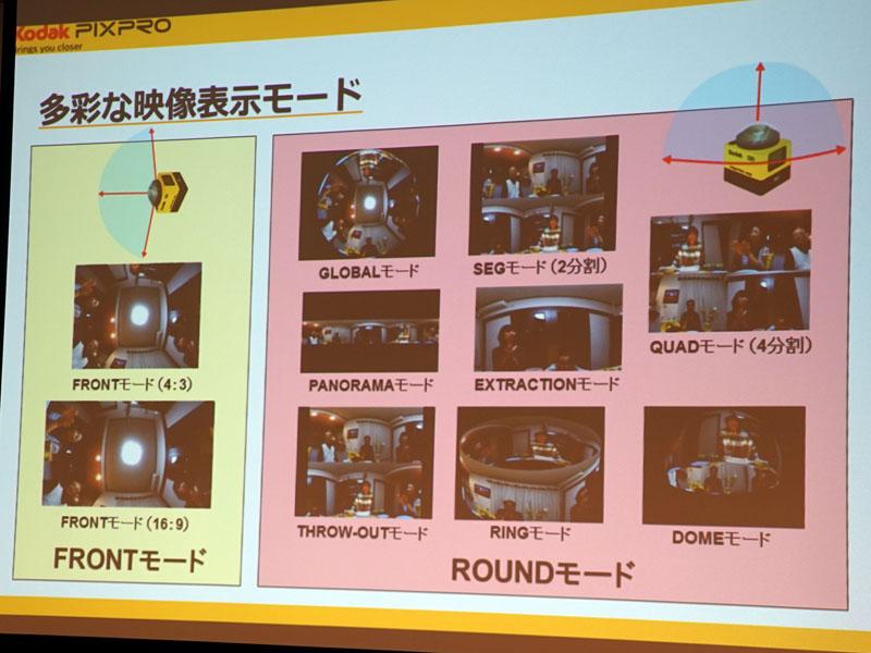 映像表示モードの全て。他にも4分割するQUADモードや、自動的に画面を動かすTHROW-OUTモードなども利用できる