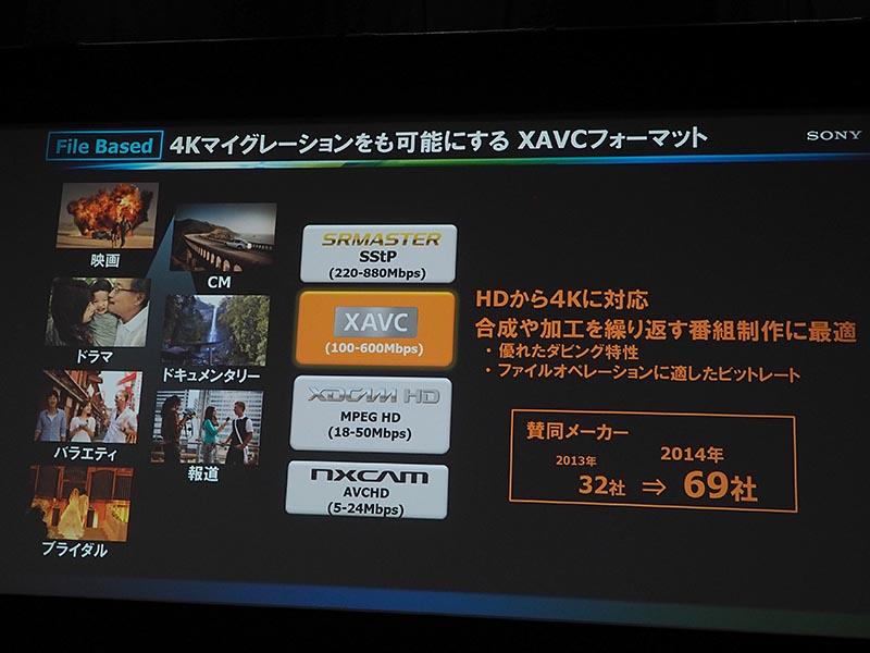XAVCフォーマットの賛同メーカーは、2013年の32社から、'14年は倍以上の69社に拡大した