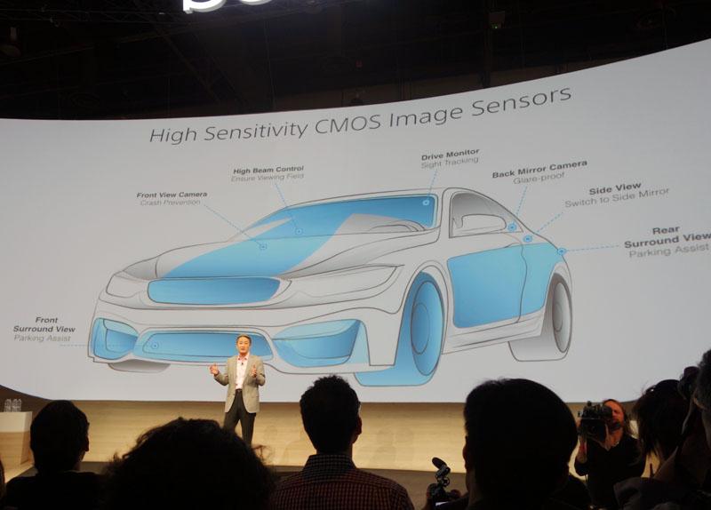 プレスカンファレンスでは、ソニーが得意とするイメージセンサー技術を自動車産業へ売り込んでいくことが明言された