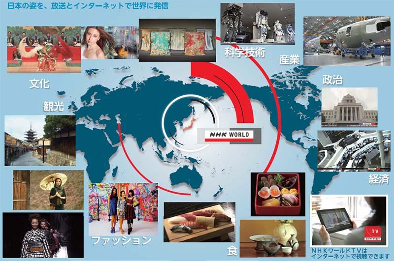 NHKワールドTVによる国際放送強化