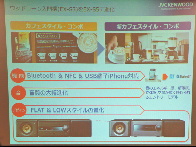 Bluetooth/NFCに対応