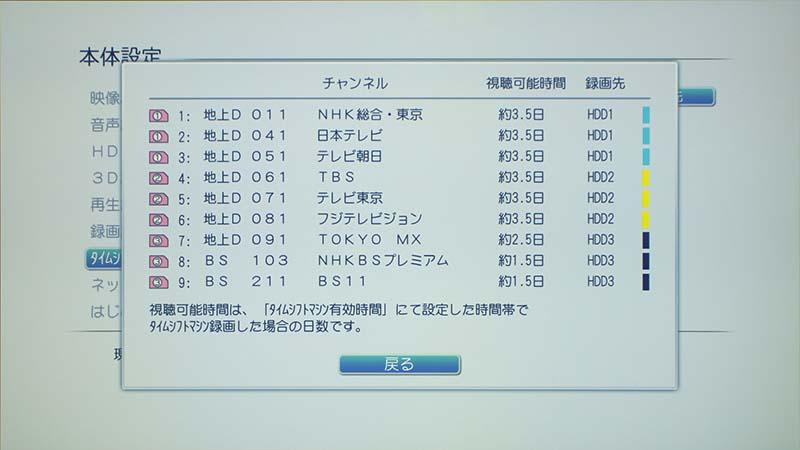 設定内容の確認画面。録画モードをすべてDRとしているため、地デジとBSで視聴可能時間が変わっているのがわかる