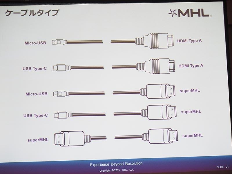 MHLケーブルの端子形状
