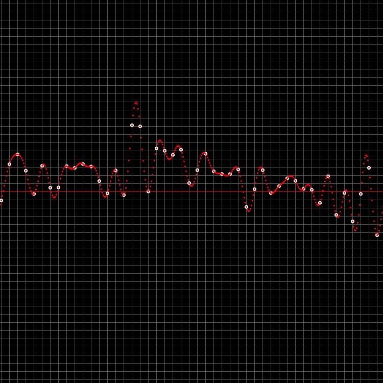 実際の楽曲をHibikiエンジンで復元した波形