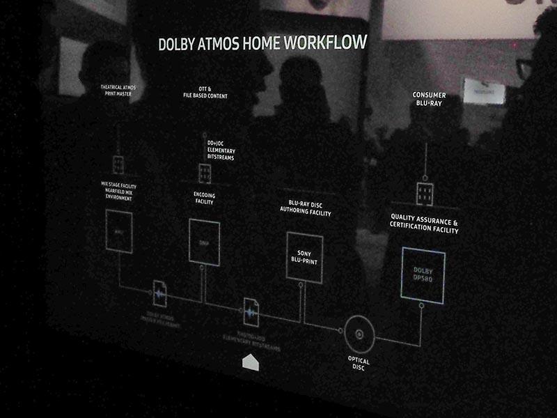 その他の展示。Dolby Atmos Homeのワークフロー