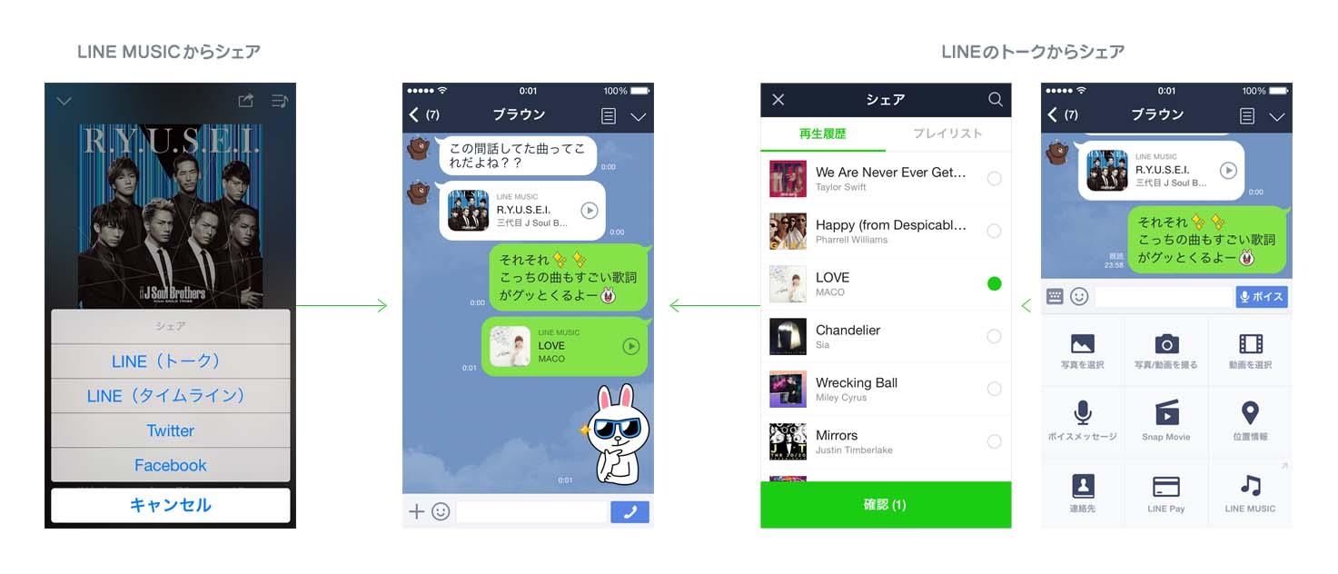 LINE MUSICアプリからシェアできるほか、LINEのトークからもシェアできる