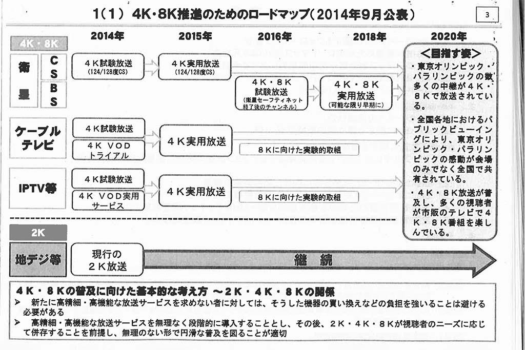 【参考】2014年9月時点のロードマップ。'15年7月版では期間延長され、より具体化された