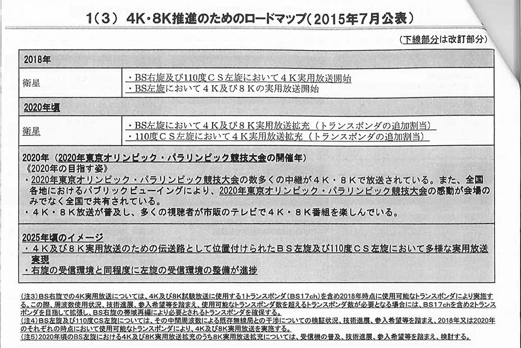 4K/8K推進のためのロードマップ(2015年7月公表)。2018年以降