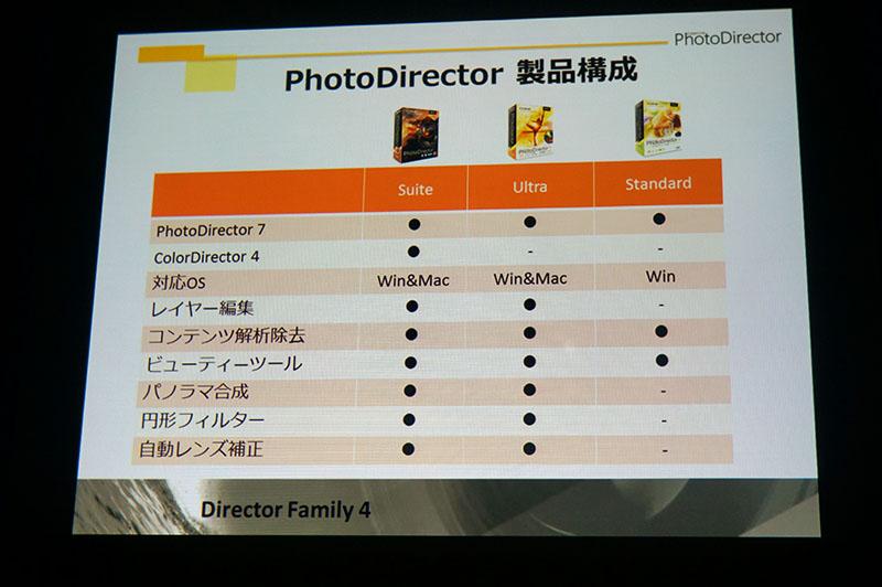 製品発表会では新製品「PhotoDirector 7」も発表。Suite/Ultra版では、新たに最大100枚までのレイヤー編集機能を備える