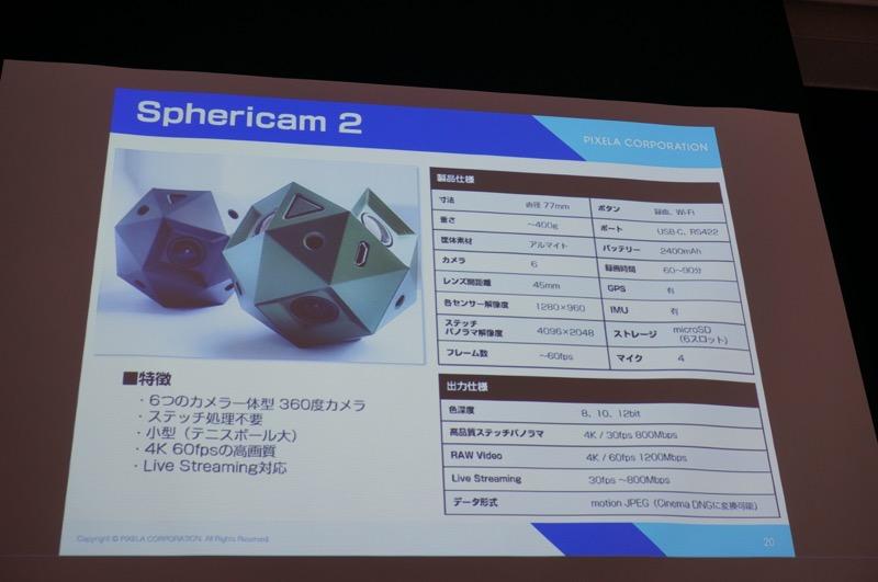 Sphericam 2の概要