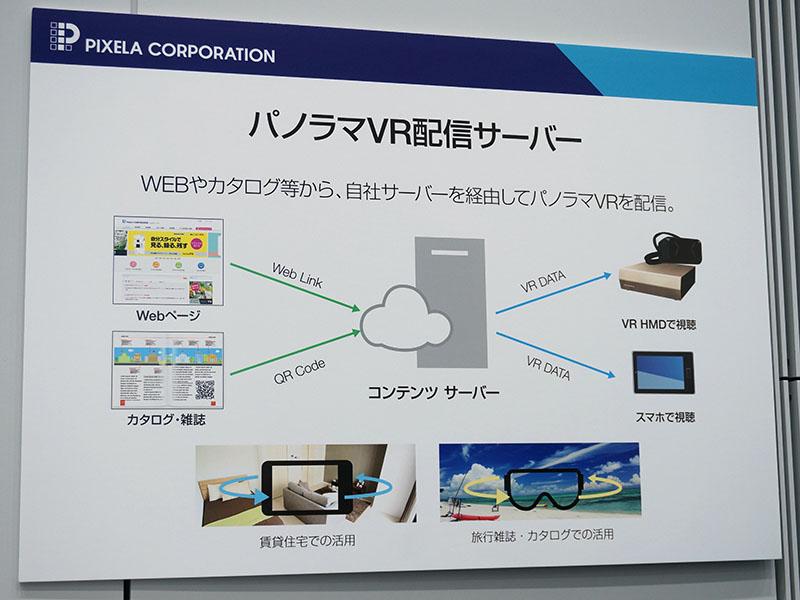 法人向けのパノラマVR配信商用サービスのシステム概要