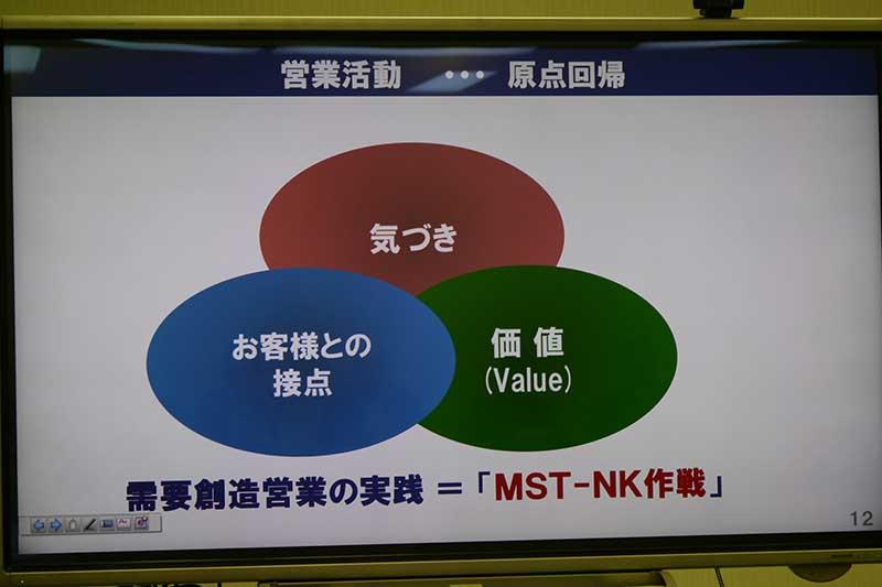 年末商戦のキーワードは「MST-NK」
