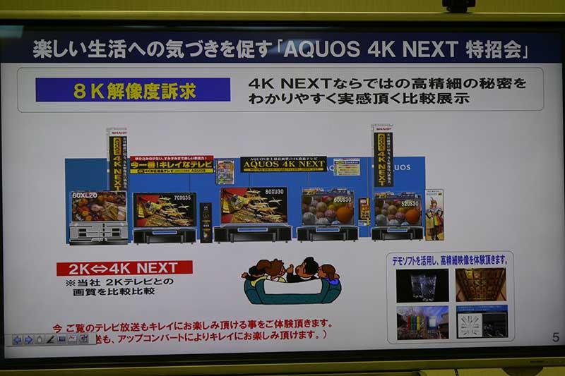 AQUOS 4K NEXTは特別招待会での販売を強化