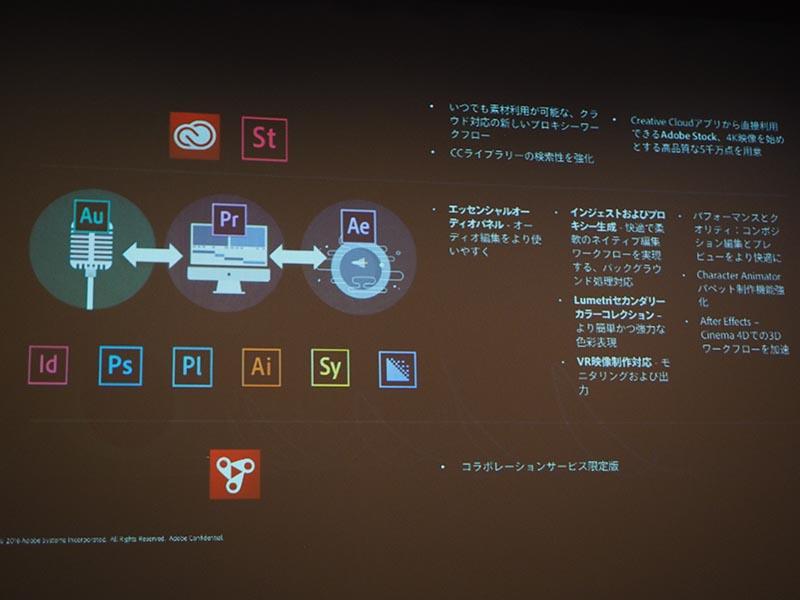 新機能やソフト間の連携のまとめ