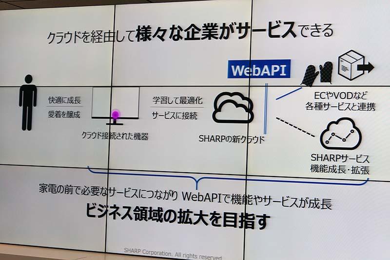 WebAPIでビジネス拡大