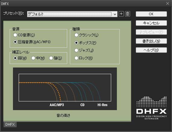 DHFXでは4種類のジャンル設定でアップコンバート時の音質調整が可能