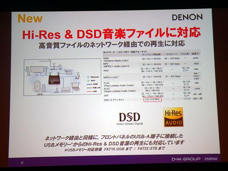 DSD 5.6MHzの再生も可能に