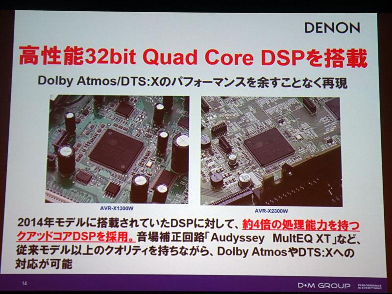 32bitクアッドコアのDSPを搭載