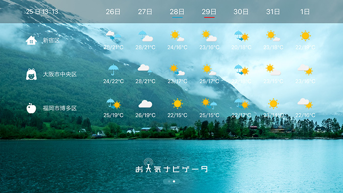 週間天気の画面