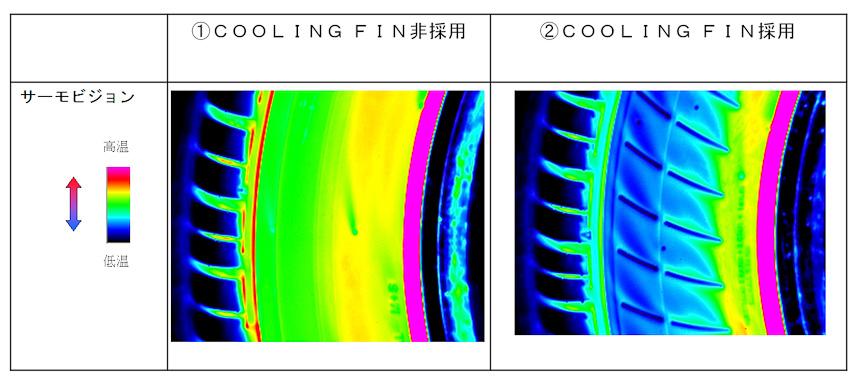 サーモビジョンで可視化したタイヤサイド部。COOLING FIN付きのタイヤのほうがより温度が低いのが分かる