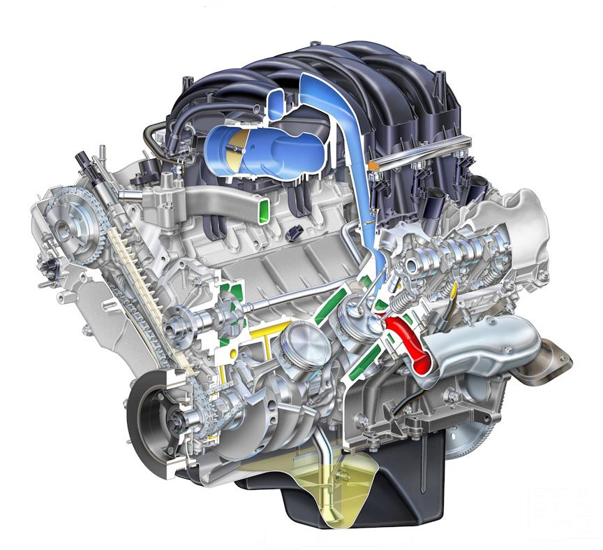 V型8気筒 SOHC 4.6リッターエンジンは6速ATと組み合わされ、最高出力218kW(296PS)/5750rpm、最大トルク407Nm(41.5kgm)/4000rpmを発生する