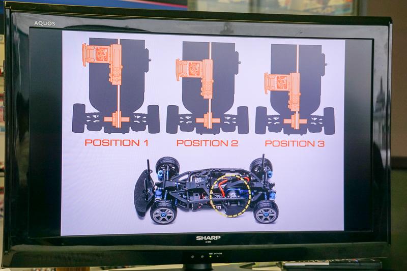 モーターの搭載位置は3つのポジションから選択可能。ポジションによってハンドリングの特性が変わる