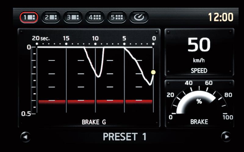 液晶モニターに車両のコンディションやドライビングの履歴を表示するマルチファンクションメーターは8インチに大画面化