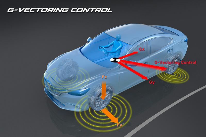 エンジントルクの緻密なコントロールにより、旋回時の初期応答を高めたり、直進時のピッチング挙動の緩和などが行なえる