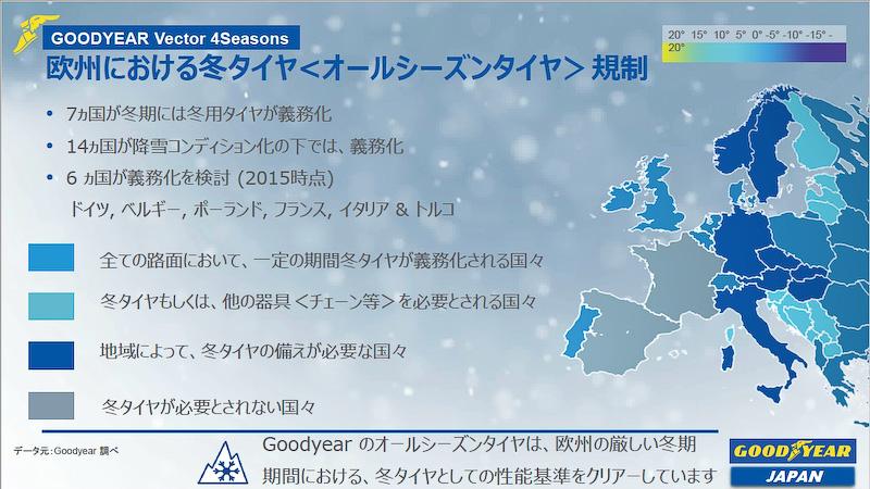 欧州での冬タイヤ規制について