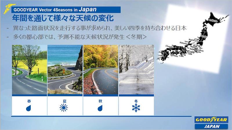 日本は四季があることからさまざまな天候の変化が見られる