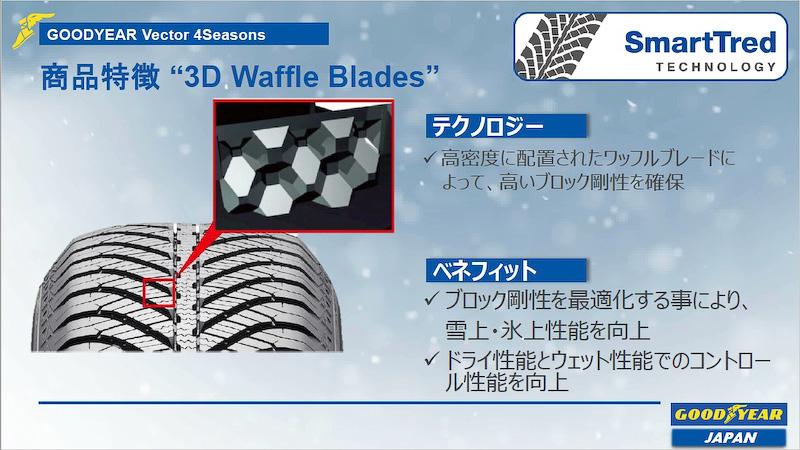 3Dワッフルブレードについて