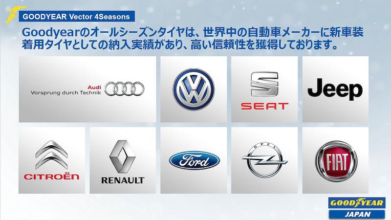 グッドイヤーのオールシーズンタイヤは北米や欧州自動車メーカーへの納入実績がある