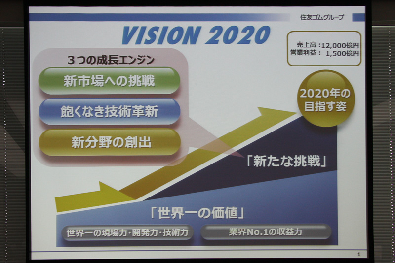 「3つの成長エンジン」を使って売上高1兆2000億円、営業利益1500億円という2020年の姿を目指す「VISION 2020」