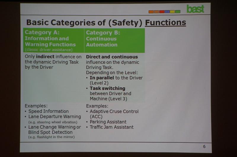 """ジーク氏のプレゼンテーション""""Automated Driving - Basic Considerations"""""""