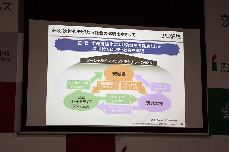 茨城県とも協力して、産・官・学連携の体制を作り、茨城県から次世代モビリティ社会を作り出していくという