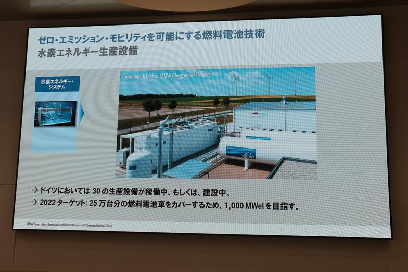 水素の生産設備は、2022年に25万台のFCVをカバーする生産規模を目指している